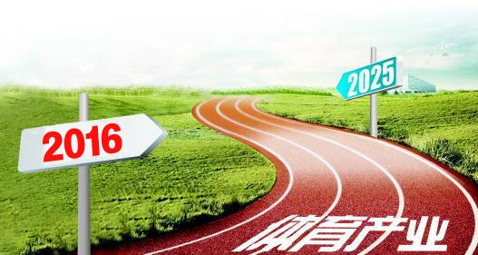 体育资讯_首页 资讯 商业地产 贵阳\