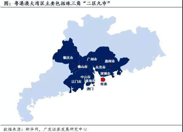 珠海各区域划分地图
