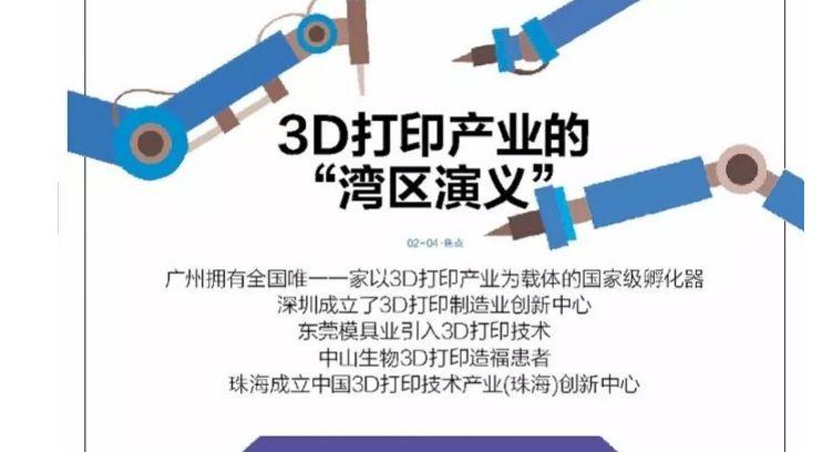 3D打印产业