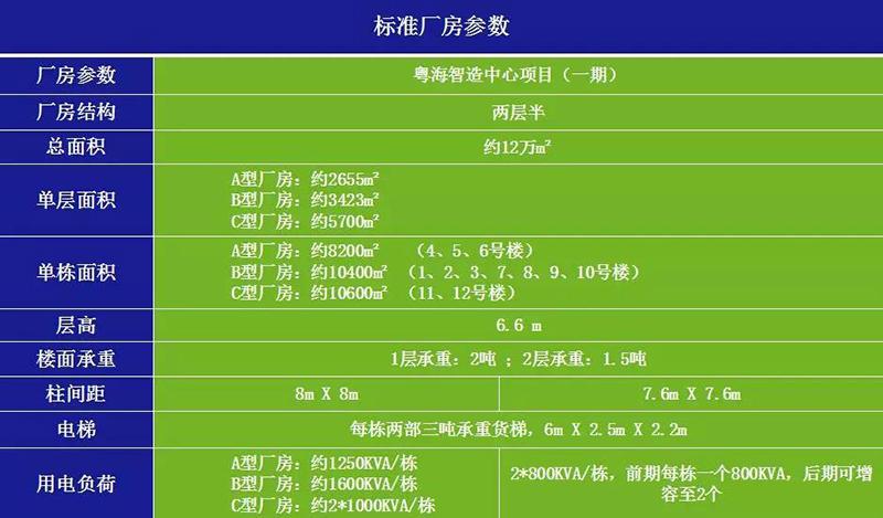 粤海装备技术产业园