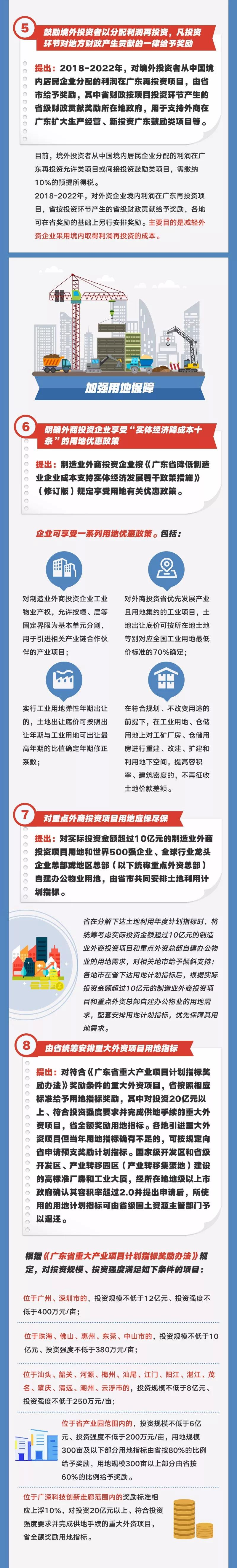 """广东""""外资十条""""修订版政策解读"""