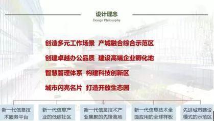 哈尔滨深圳产业园区3.jpg