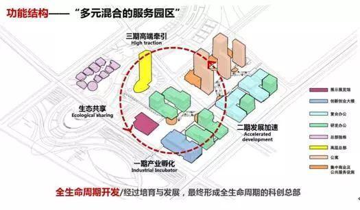 哈尔滨深圳产业园区5.jpeg