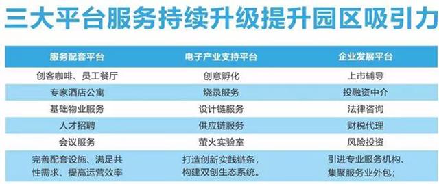 中国电子信息技术松山湖产业园3.jpg