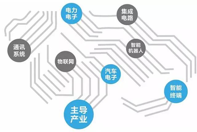 中国电子信息技术松山湖产业园4.jpg