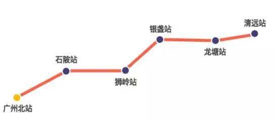 广清城轨.jpg