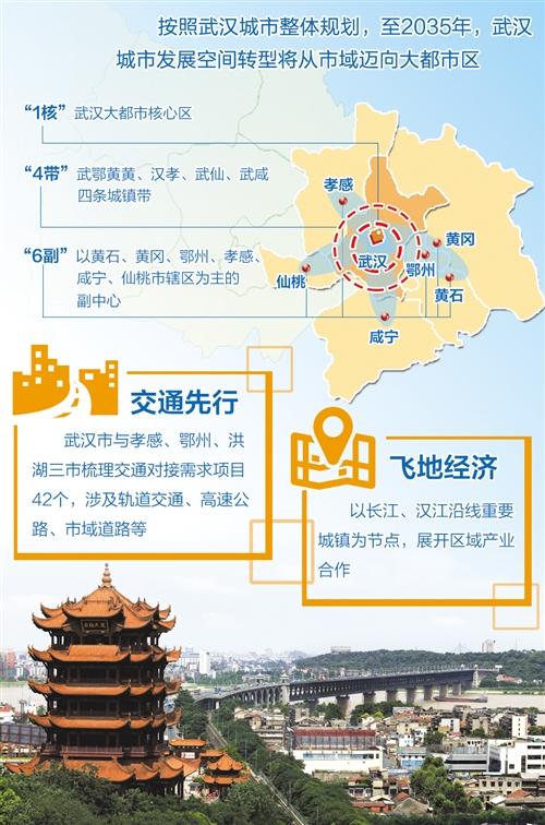 武汉城市规划:武汉构筑长江经济带新增长极