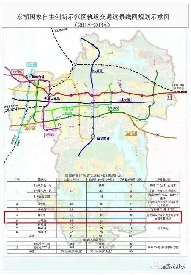 武汉地铁最新规划!光谷、长江新城有望喜迎更多地铁线路