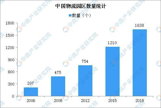 数据来源:中国物流与采购联合会、中商产业研究院整理.jpeg