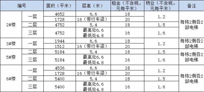【新盘亮相】武汉江夏金口汽配仓储产业园:重工装备制造中心3.jpg