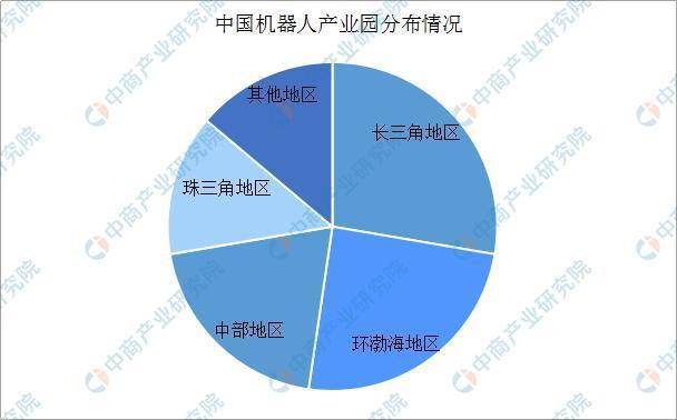中国机器人产业园区分布.jpeg