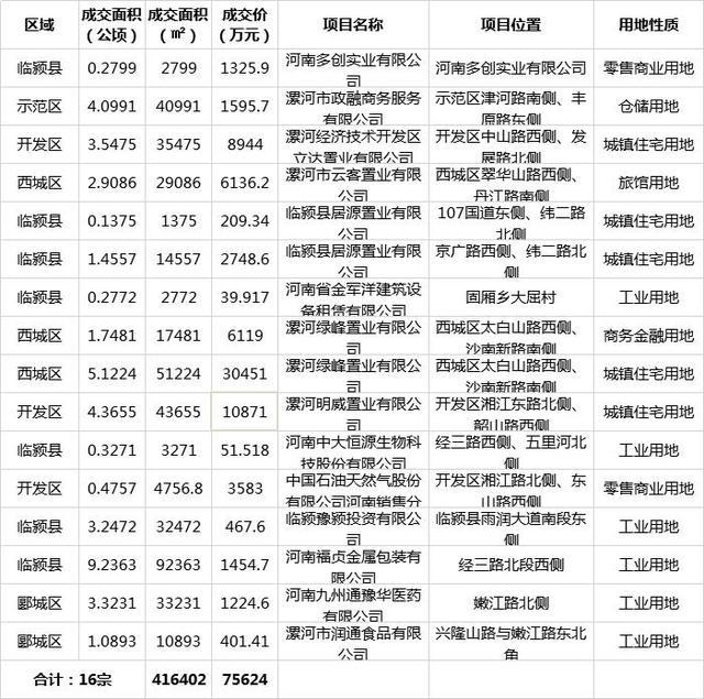 成交信息总览.jpg