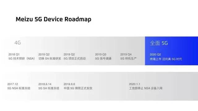 Meizu 5G Device Roadmap.jpg