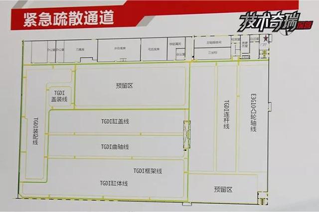 奇瑞工厂三代发动机车间生产线示意图.jpg