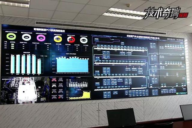 奇瑞新能源二工厂监控板.jpg