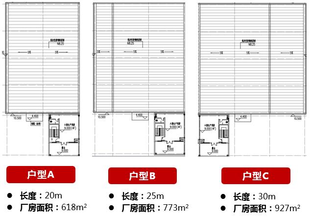 产品类型(厂房户型).png