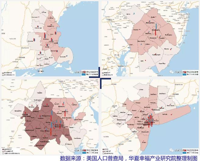 图6 各都市圈国内国际迁移人口统计(2018).png