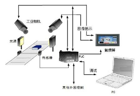 机器视觉示意图.png