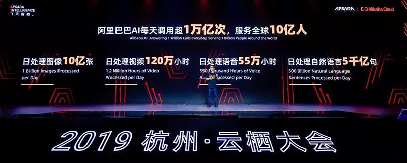 △2019杭州云栖大会现场:阿里云AI调用总结。图源网络.jpg