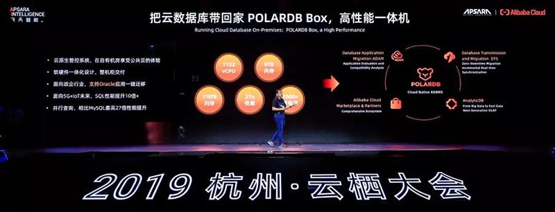 △2019杭州云栖大会现场:POLARDBBOX一体机介绍。图源网络.jpg