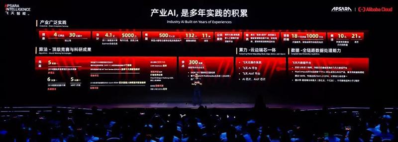 △2019杭州云栖大会现场:产业AI是多年实践的积累。图源网络.jpg