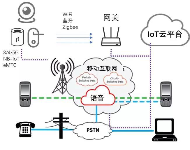 物联网与互联网关系示意图.jpg