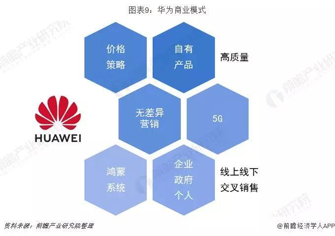 华为商业模式.jpg
