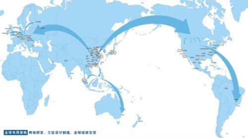 富士康的双线转移(东南亚和欧美同时设厂).jpeg