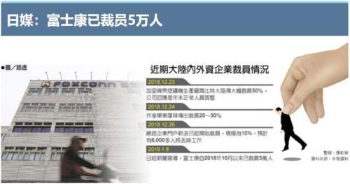 日媒报道称富士康郑州工厂,2018年10月以来已裁员5万人.jpeg