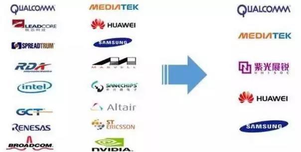芯片供应商矩阵.jpg