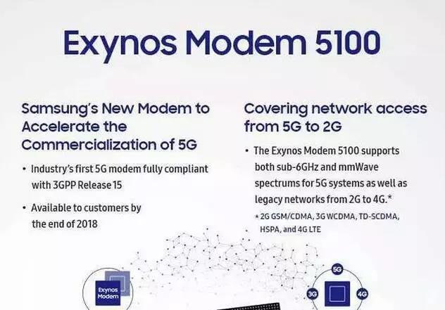 三星Exynos.jpg