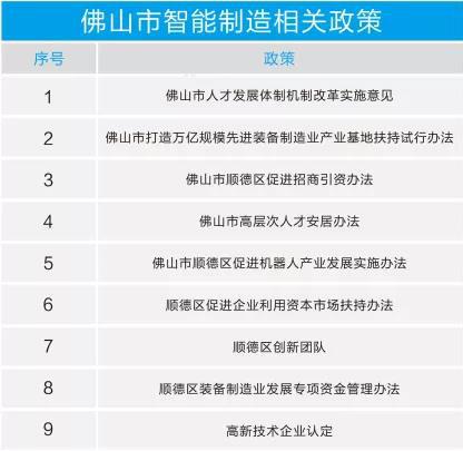 上华智能制造产业园政策优势.jpg