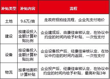 遂宁电子电路产业园政策补贴.jpg