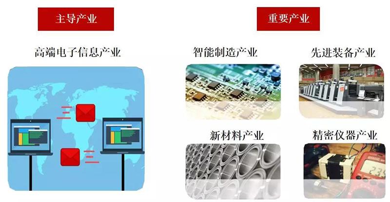 中南高科 · 仲恺高端电子信息产业园招租产业.jpg