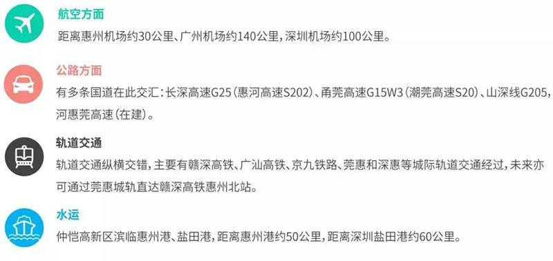 中南高科 · 仲恺高端电子信息产业园交通情况.jpg