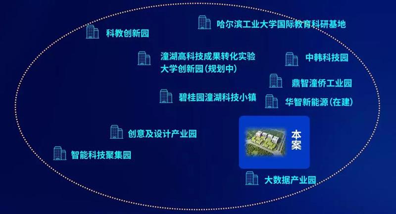 中南高科 · 仲恺高端电子信息产业园周边产业园.jpg