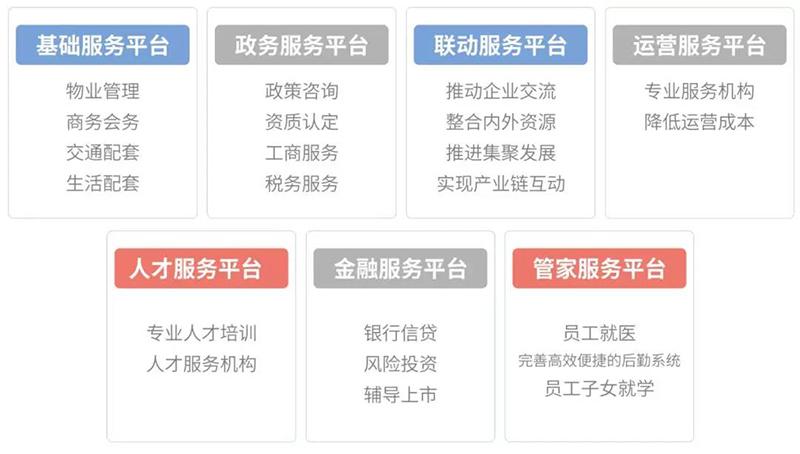 中南高科 · 仲恺高端电子信息产业园服务优势.jpg