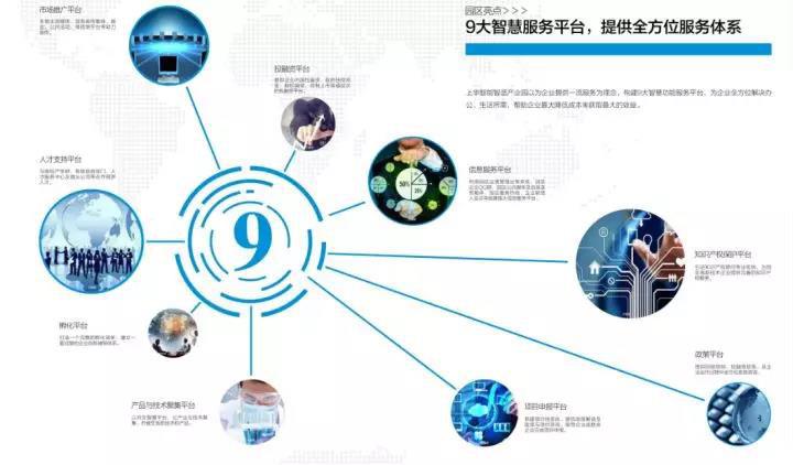 9大智慧服务平台示意图.jpg