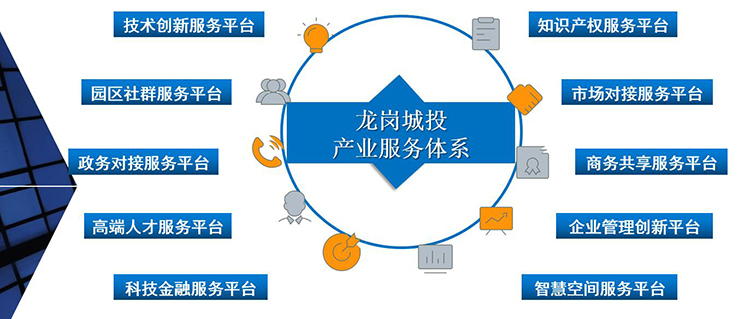 智慧家园产业服务体系.jpg
