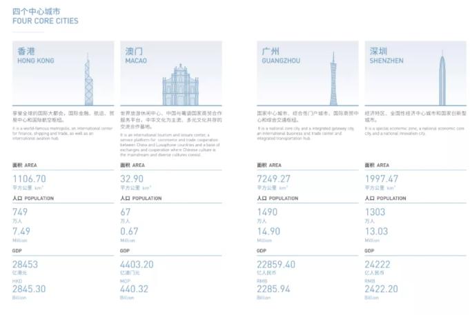 """深圳""""10+1""""区最新定位出炉1.png"""