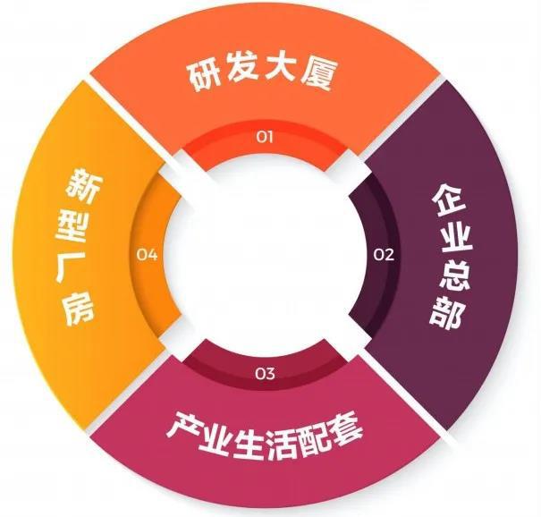 定制产业新物种2.jpg