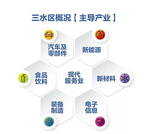 七大产业集群.png