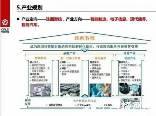 广东省肇庆市5万亩工业用地和厂房有国土证
