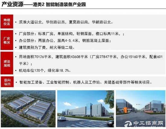 溧水区新能源汽车产业城,厂房出租,价格优惠-图2