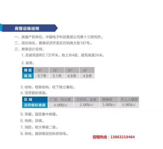 鹿泉区河北省军民融合技术企业孵化器厂房招租-图2