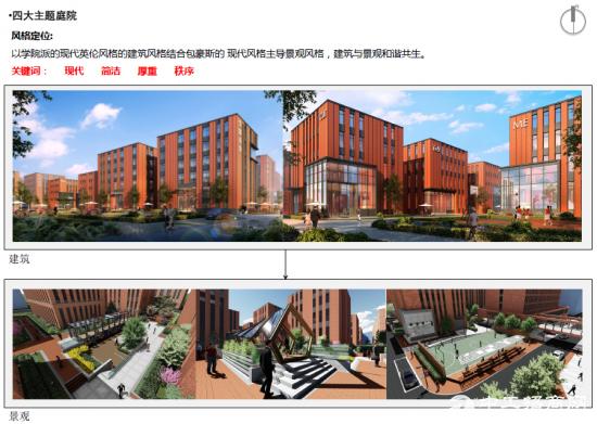 涿州中关村和谷产业园---北京外迁企业生产基地