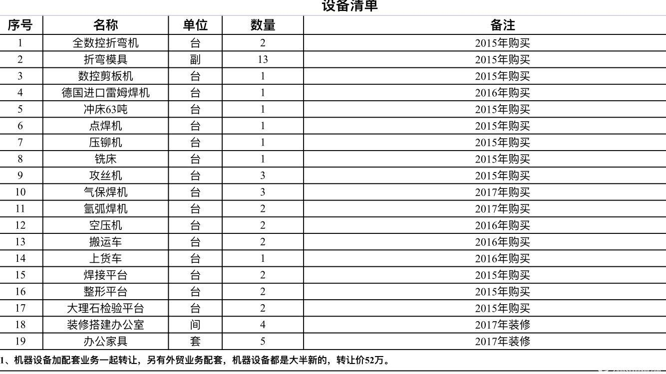泰日1141.3平方标准厂房104板块有环评(适合钣金客户,机器和厂房一起转让)