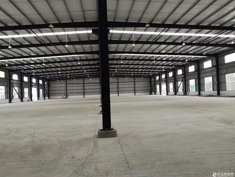 电子 食品 标准厂房仓库1000-20000-图2