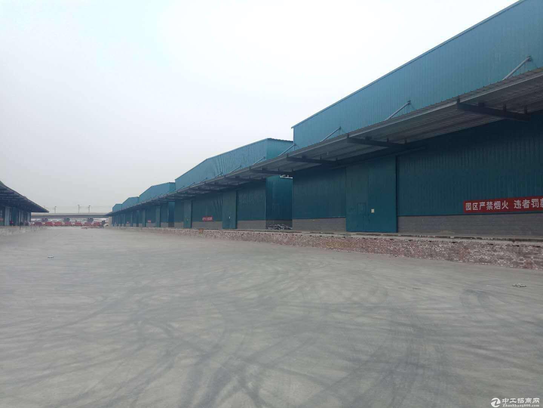 武清白古屯高台库出租距北京40公里,1500平起租