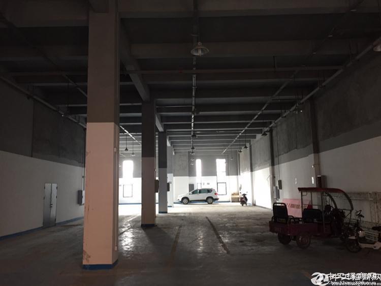 重庆两江新区水土标准厂房可租可售可定制-图2